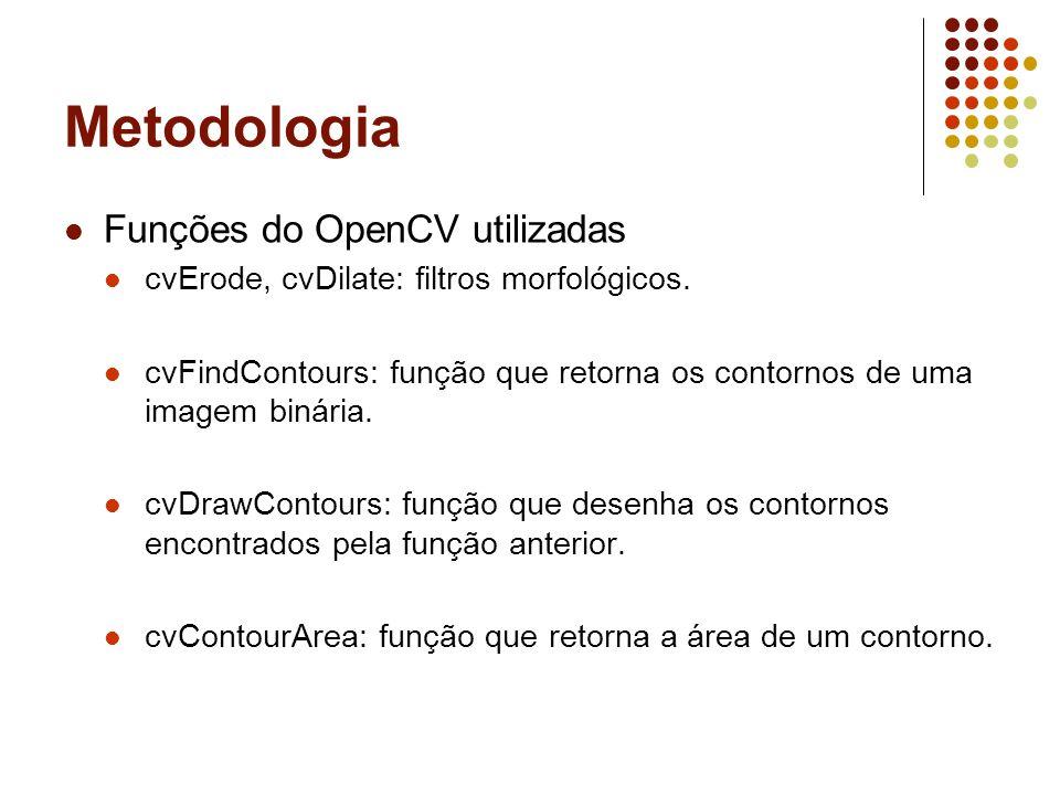 Metodologia Funções do OpenCV utilizadas cvErode, cvDilate: filtros morfológicos. cvFindContours: função que retorna os contornos de uma imagem binári