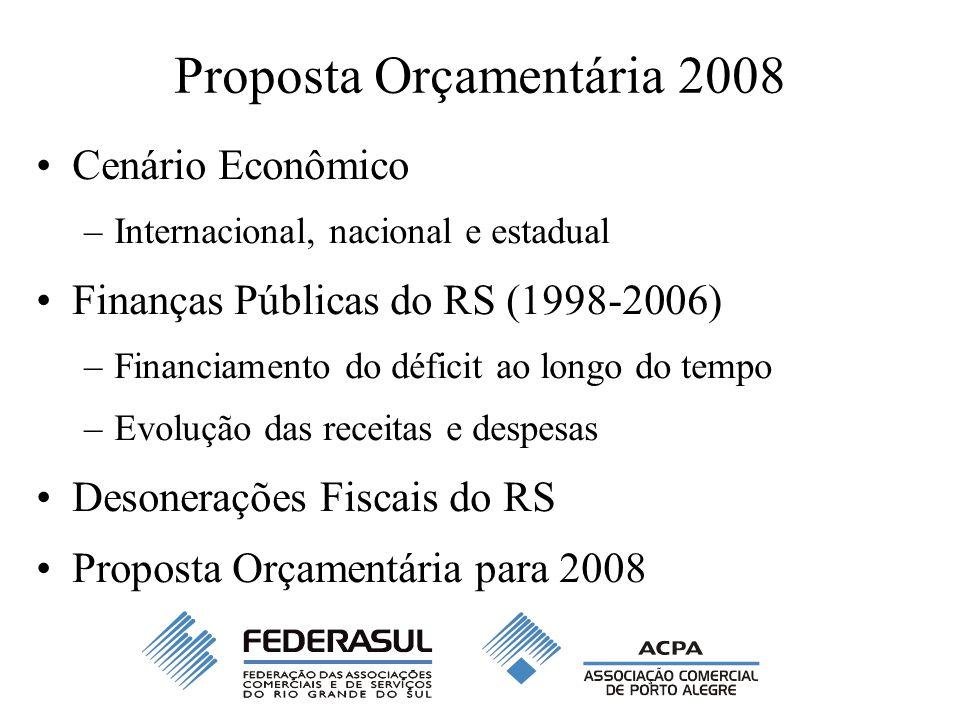 Proposta Orçamentária 2008 Cenário Econômico –Internacional, nacional e estadual Finanças Públicas do RS (1998-2006) –Financiamento do déficit ao longo do tempo –Evolução das receitas e despesas Desonerações Fiscais do RS Proposta Orçamentária para 2008