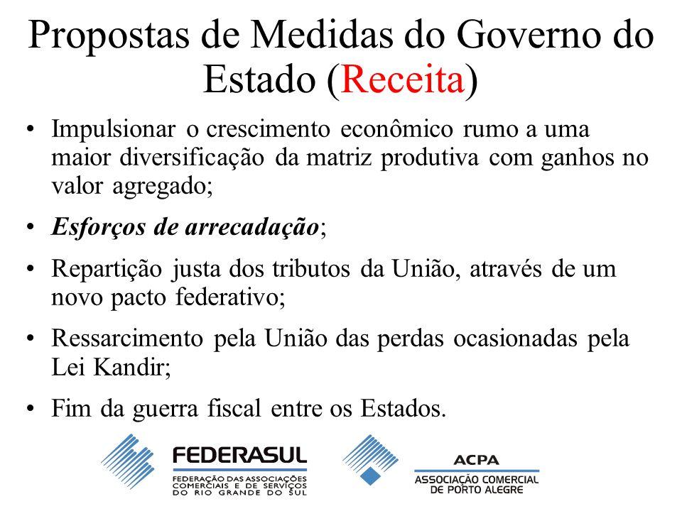 Propostas de Medidas do Governo do Estado (Receita) Impulsionar o crescimento econômico rumo a uma maior diversificação da matriz produtiva com ganhos