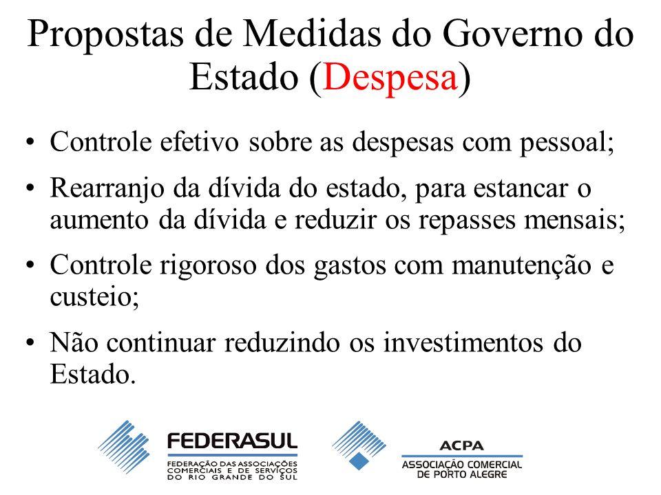 Propostas de Medidas do Governo do Estado (Despesa) Controle efetivo sobre as despesas com pessoal; Rearranjo da dívida do estado, para estancar o aum