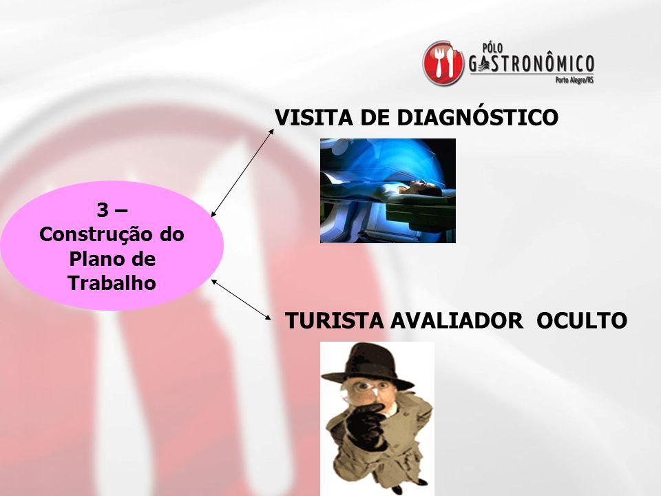 3 – Construção do Plano de Trabalho VISITA DE DIAGNÓSTICO TURISTA AVALIADOR OCULTO