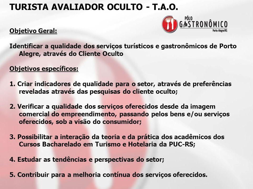 TURISTA AVALIADOR OCULTO - T.A.O. Objetivo Geral: Identificar a qualidade dos serviços turísticos e gastronômicos de Porto Alegre, através do Cliente