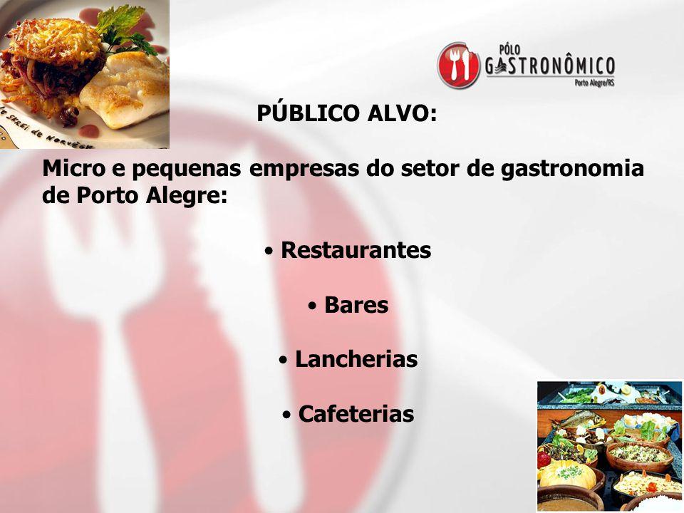 PÚBLICO ALVO: Micro e pequenas empresas do setor de gastronomia de Porto Alegre: Restaurantes Bares Lancherias Cafeterias