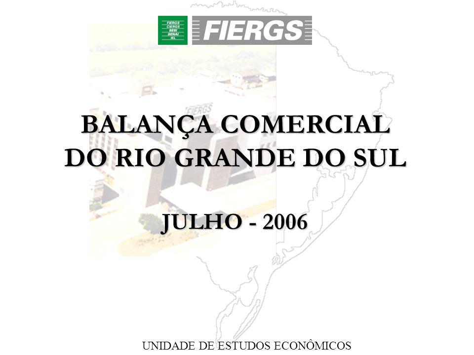 BALANÇA COMERCIAL DO RIO GRANDE DO SUL JULHO - 2006 UNIDADE DE ESTUDOS ECONÔMICOS