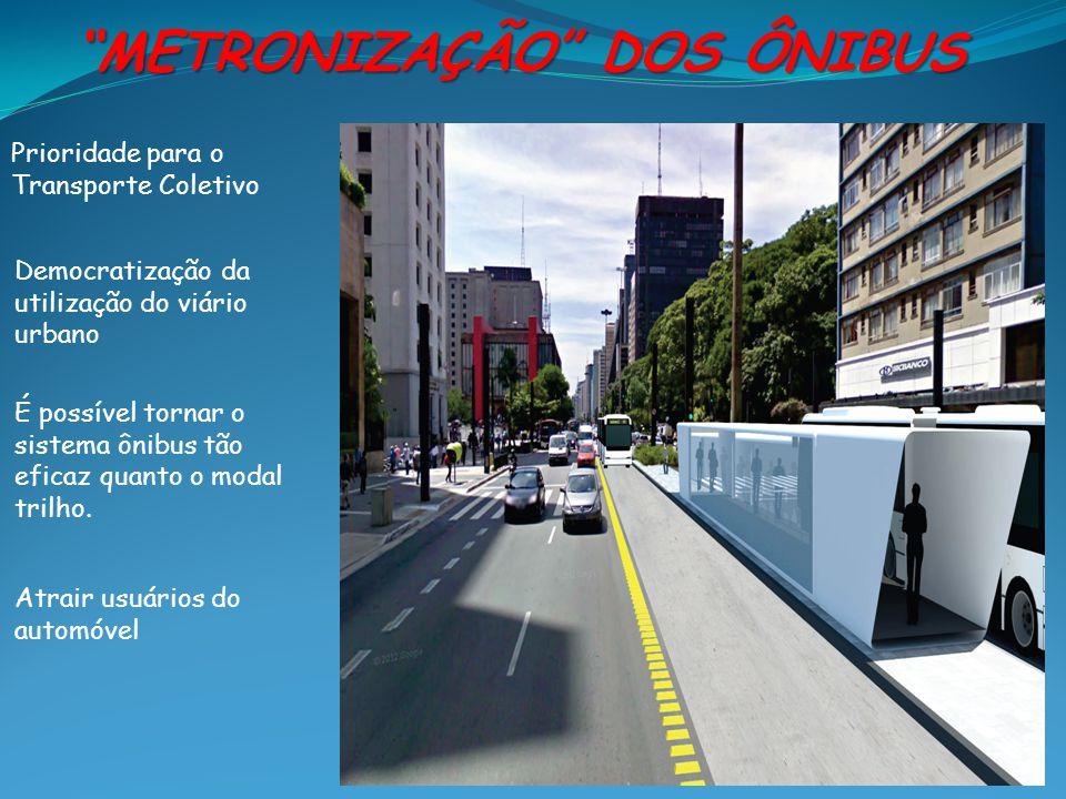 METRONIZAÇÃO DOS ÔNIBUS Prioridade para o Transporte Coletivo Democratização da utilização do viário urbano É possível tornar o sistema ônibus tão eficaz quanto o modal trilho.