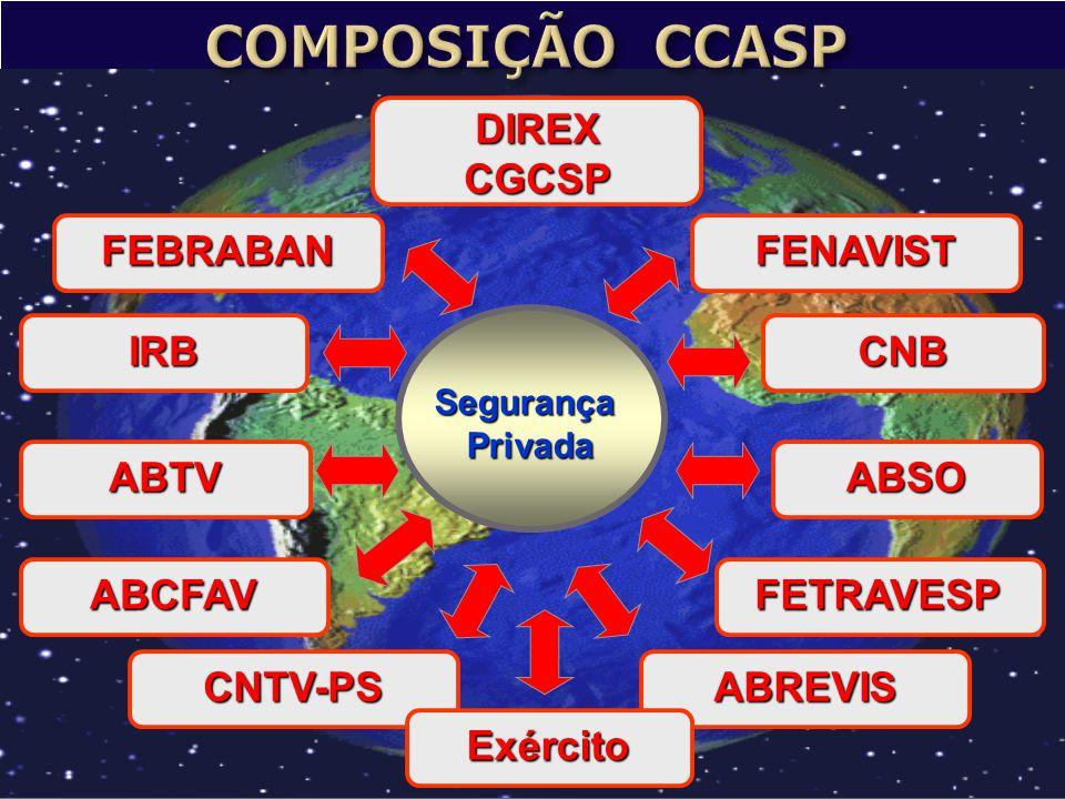 DIREX CGCSP FEBRABAN ABREVIS ABSO CNB FENAVIST IRB CNTV-PS ABTV FETRAVESPABCFAV Exército SegurançaPrivada