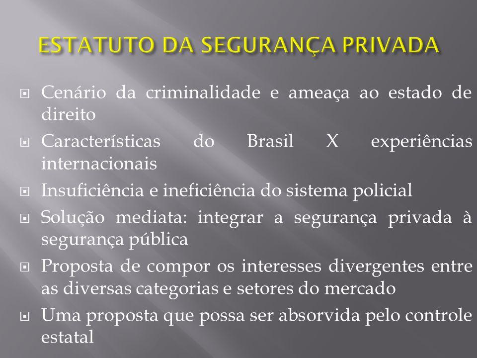  Cenário da criminalidade e ameaça ao estado de direito  Características do Brasil X experiências internacionais  Insuficiência e ineficiência do s