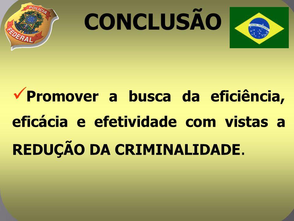 Promover a busca da eficiência, eficácia e efetividade com vistas a REDUÇÃO DA CRIMINALIDADE. CONCLUSÃO