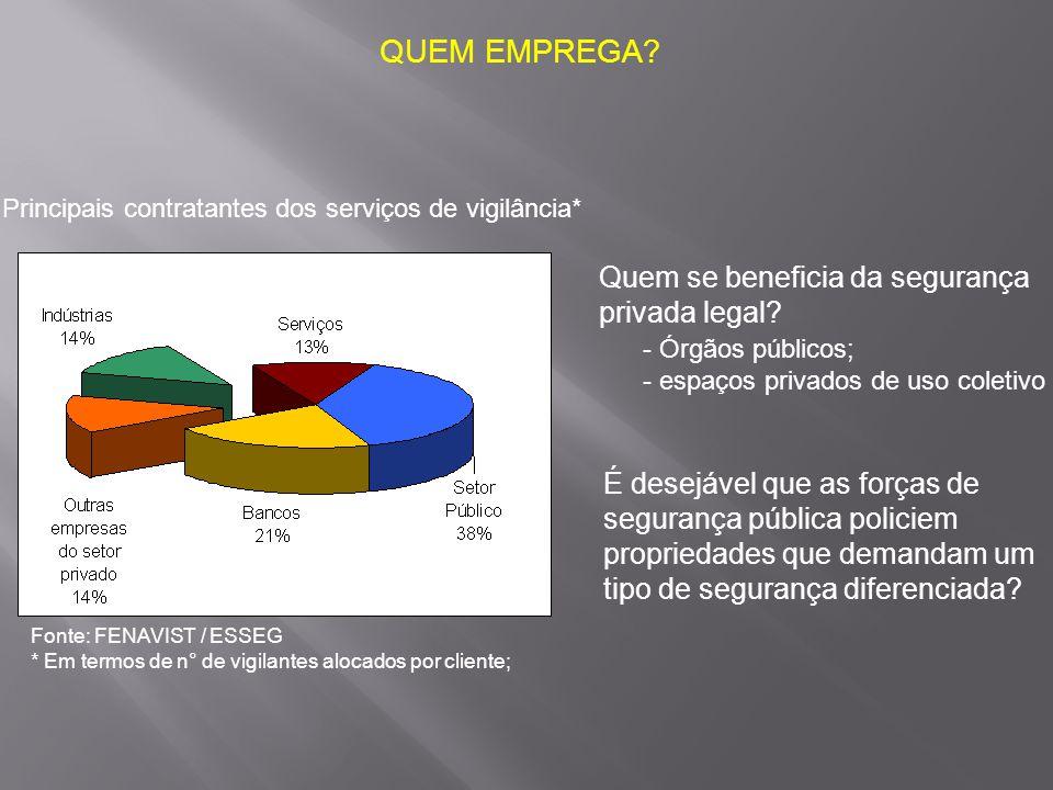 SEGURANÇA PRIVADA: PRIVATIZAÇÃO DA SEGURANÇA PÚBLICA.
