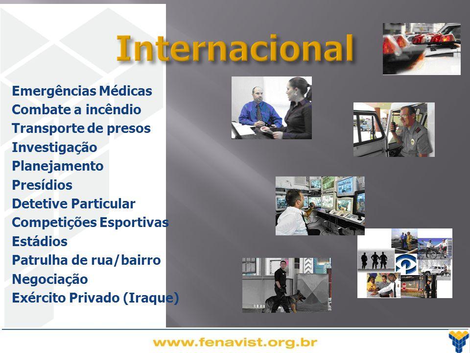 TRANSPORTE DE VALORES 1.CARRO-FORTE - SISTEMA BLINDAGEM /ARMAMENTO 04 VIGILANTES 2.VEÍCULO COM MALOTE – SISTEMA BLINDAGEM/TECNOLOGIA 02 VIGILANTES ATUAL CARRO- FORTE ACIMA DE 20 MIL CARRO LEVE ENTRE 7 E 20 MIL INDIVIDUAL ATÉ 7 MIL BANCOS DEMAIS ESTABELECIMENTOS: COMÉRCIO, INDÚSTRIA ETC.