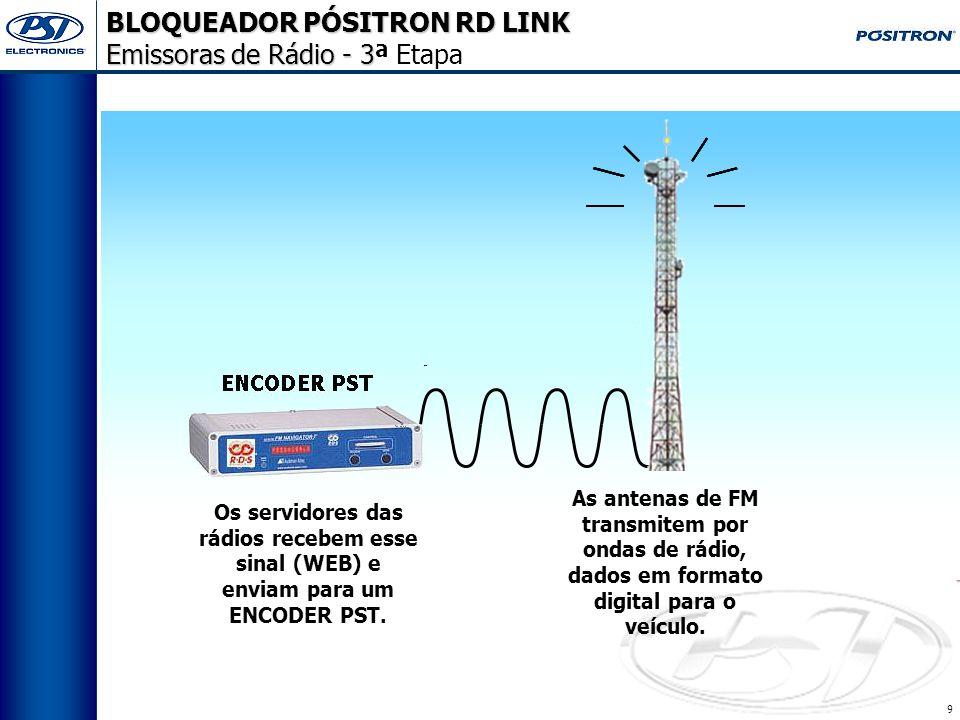 8 BLOQUEADOR PÓSITRON RD LINK Central de Serviços PST - 2 Central de Serviços PST - 2ª Etapa A central RD Link coleta os dados e a senha do usuário.