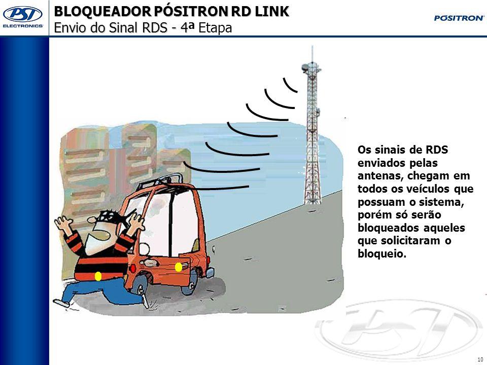 9 Os servidores das rádios recebem esse sinal (WEB) e enviam para um ENCODER PST.