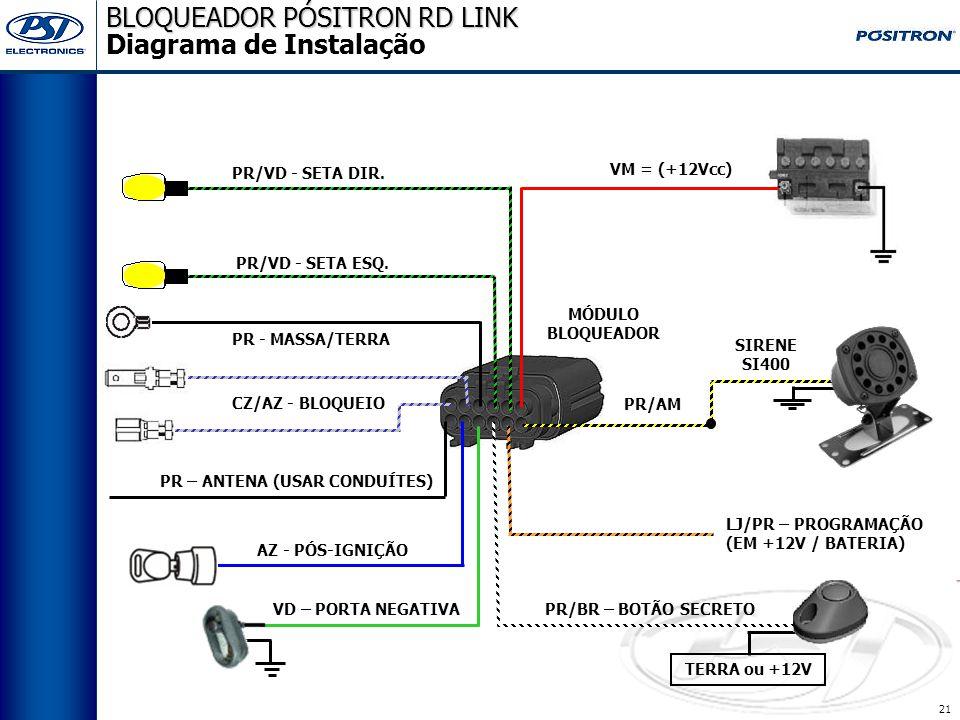 20 BLOQUEADOR PÓSITRON RD LINK Conectores para instalação 3M558 Derivação 0,5 mm2 a 1,0 mm2 3M557 Emenda de dois fios 0,5 mm2 a 1,0 mm2 3M567 Derivação 2,5 mm2 a 4,0 mm2 (principal) 0,75 mm2 a 1,5 mm2 (derivação) Conectores Elétricos Scotchlok ModelosAplicaçãoSecção dos Condutores Cobre mm2