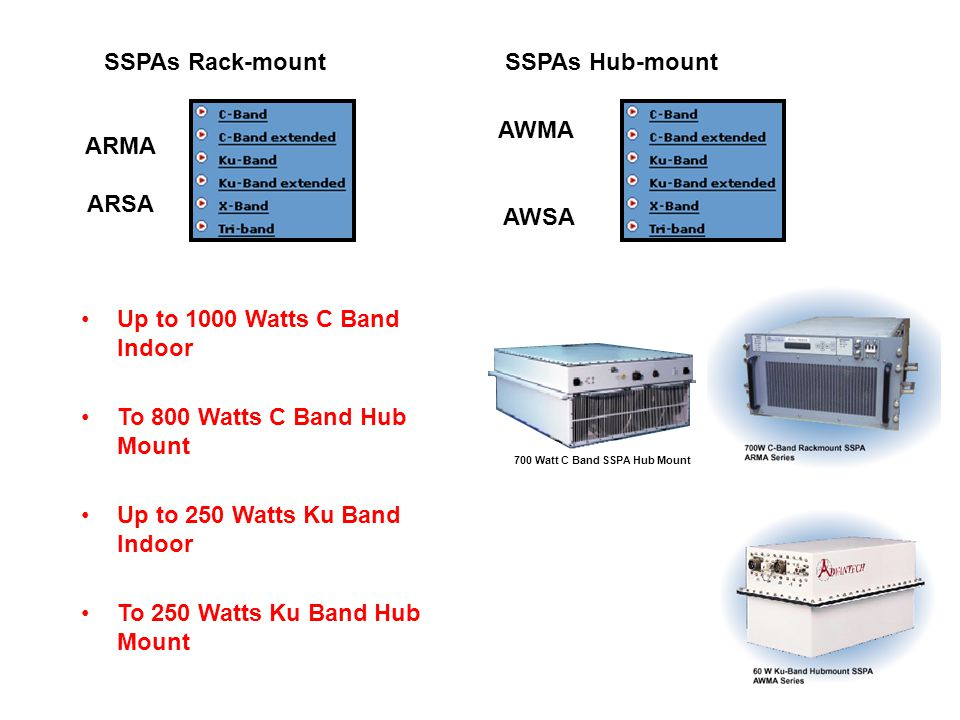 SSPAs Rack-mount ARMA ARSA AWMA AWSA SSPAs Hub-mount Up to 1000 Watts C Band Indoor To 800 Watts C Band Hub Mount Up to 250 Watts Ku Band Indoor To 250 Watts Ku Band Hub Mount 700 Watt C Band SSPA Hub Mount