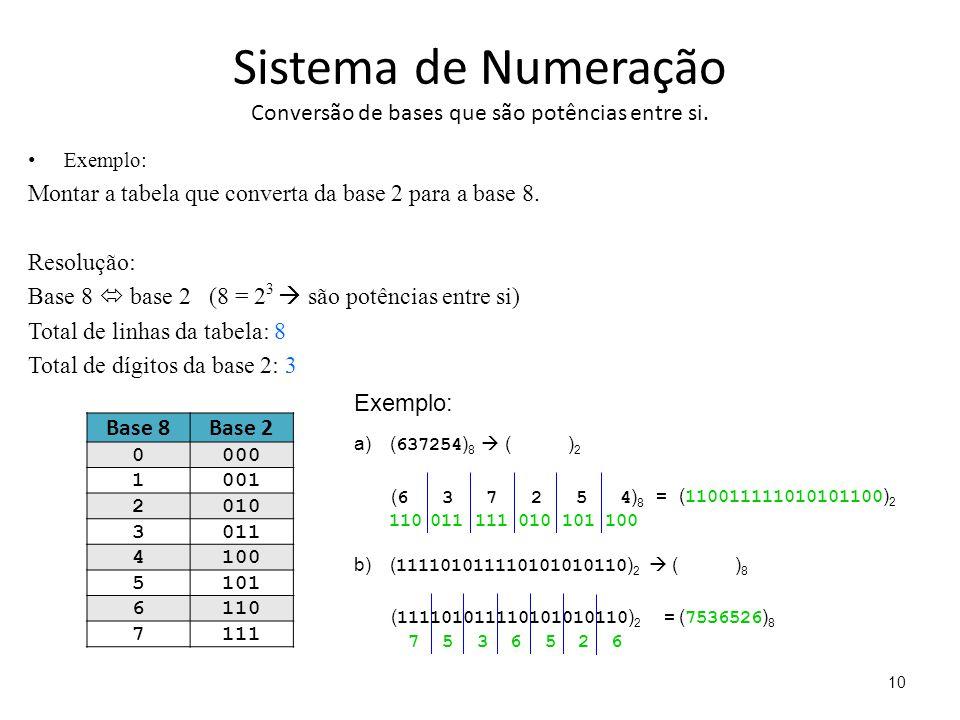 Sistema de Numeração Conversão de bases que são potências entre si. Exemplo: Montar a tabela que converta da base 2 para a base 8. Resolução: Base 8 