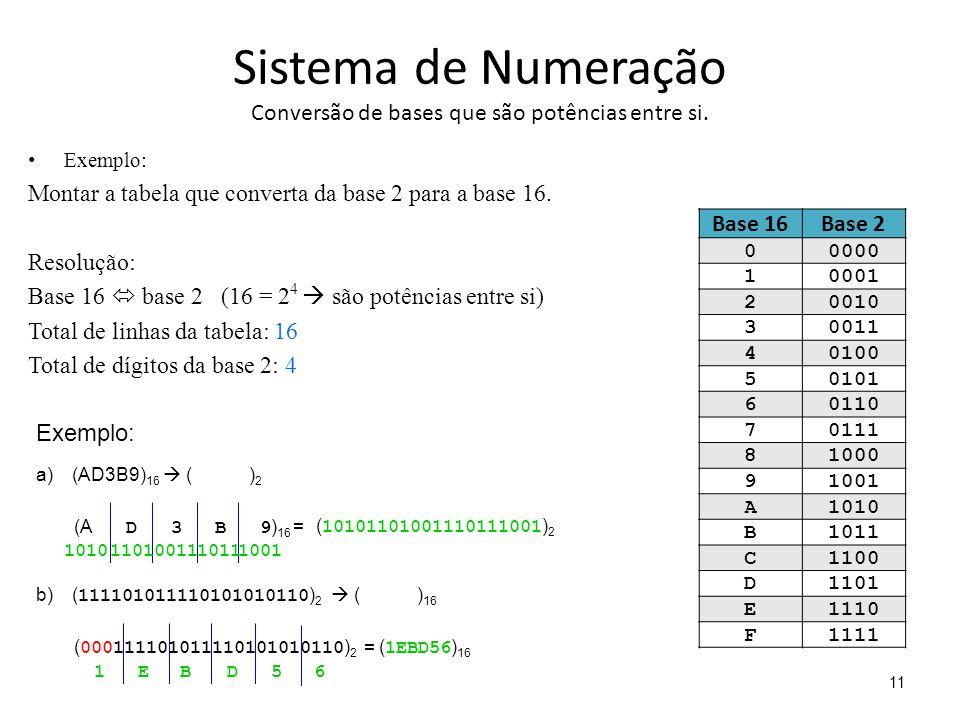 Sistema de Numeração Conversão de bases que são potências entre si. Exemplo: Montar a tabela que converta da base 2 para a base 16. Resolução: Base 16