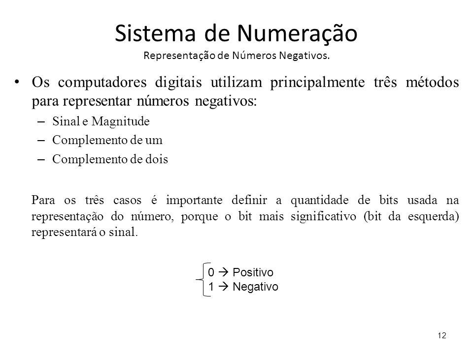 Sistema de Numeração Representação de Números Negativos. Os computadores digitais utilizam principalmente três métodos para representar números negati