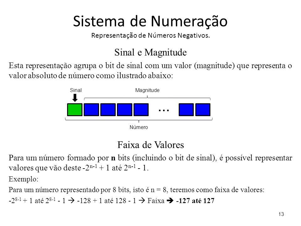 Sistema de Numeração Representação de Números Negativos. Sinal e Magnitude Esta representação agrupa o bit de sinal com um valor (magnitude) que repre
