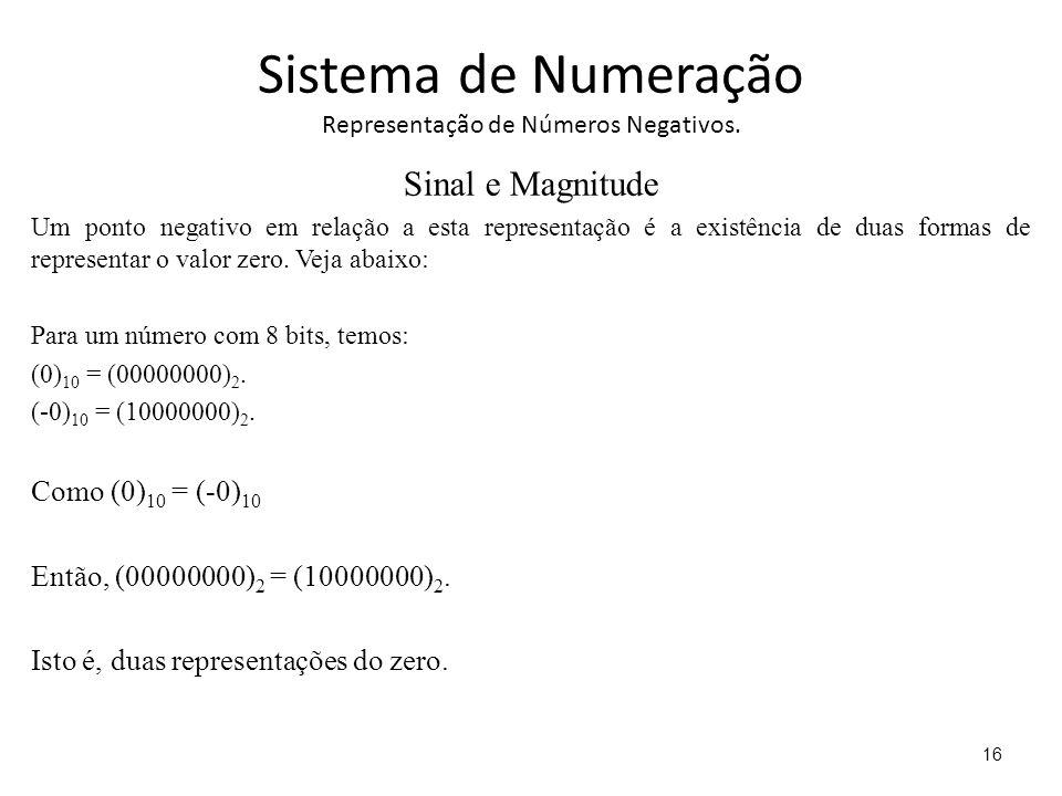 Sistema de Numeração Representação de Números Negativos. Sinal e Magnitude Um ponto negativo em relação a esta representação é a existência de duas fo