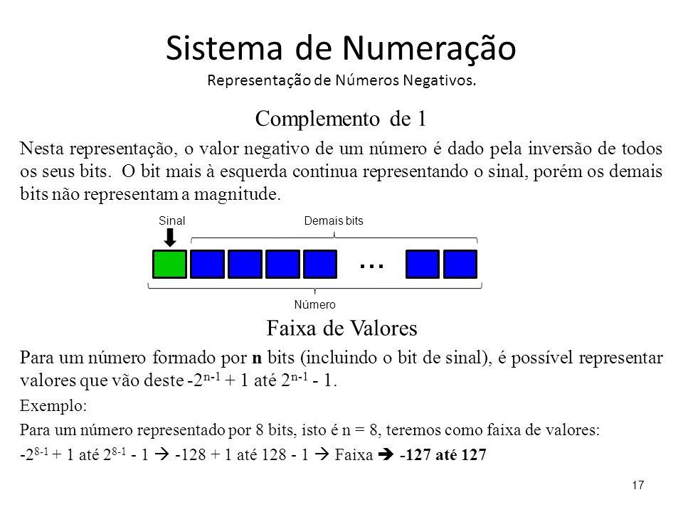 Sistema de Numeração Representação de Números Negativos. Complemento de 1 Nesta representação, o valor negativo de um número é dado pela inversão de t
