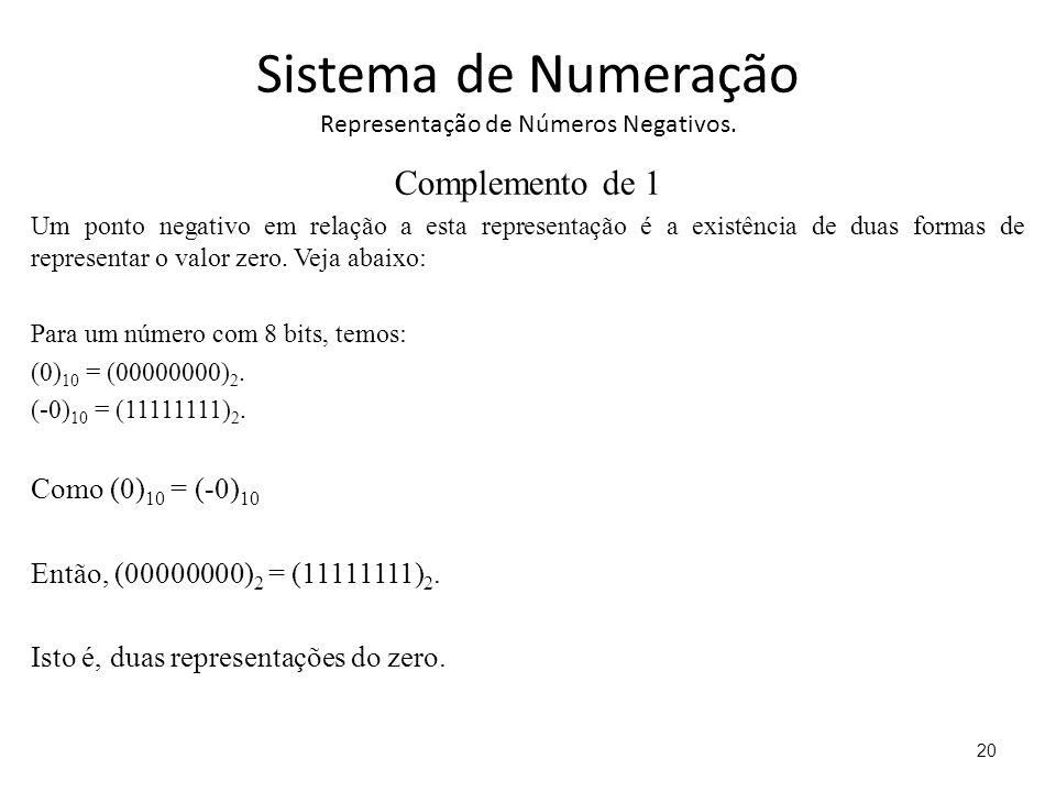 Sistema de Numeração Representação de Números Negativos. Complemento de 1 Um ponto negativo em relação a esta representação é a existência de duas for