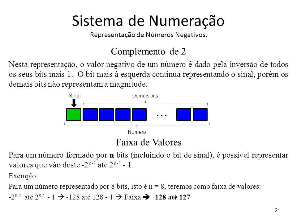 Sistema de Numeração Representação de Números Negativos. Complemento de 2 Nesta representação, o valor negativo de um número é dado pela inversão de t