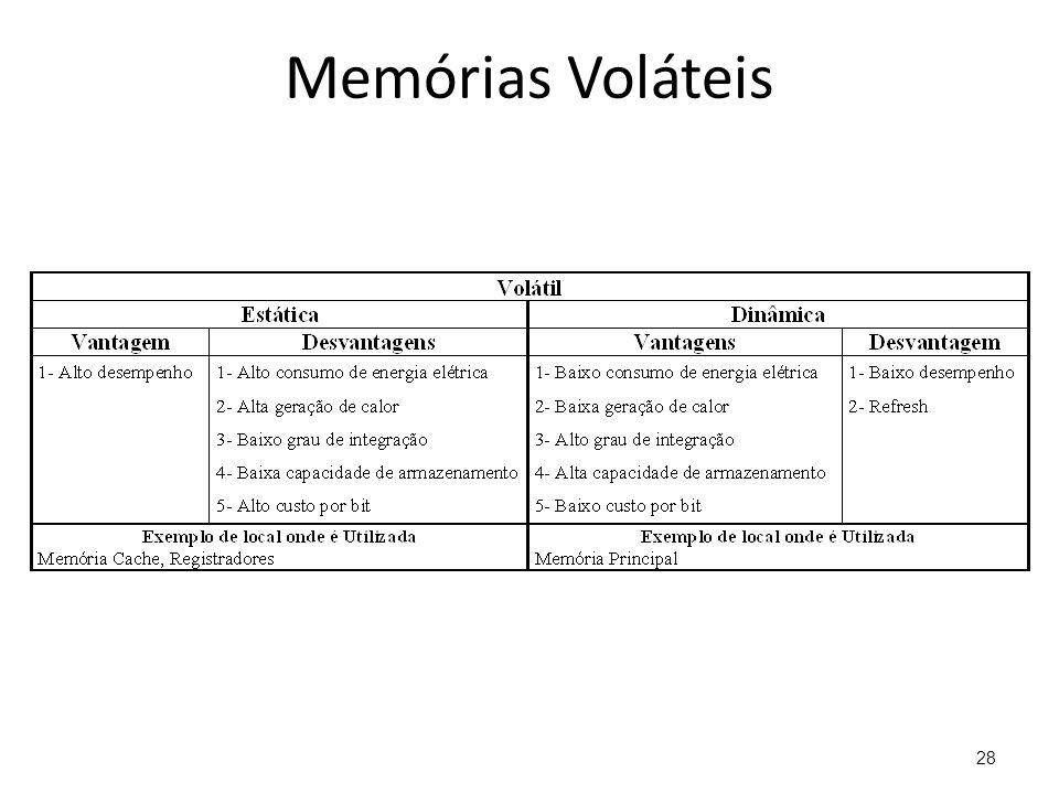 Memórias Voláteis 28