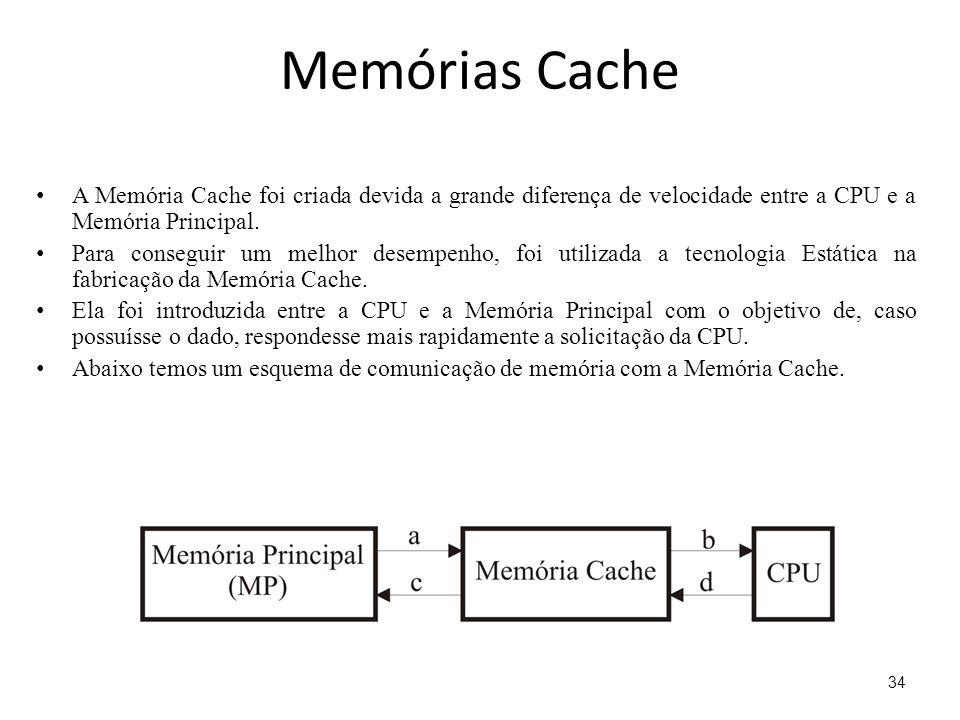 Memórias Cache A Memória Cache foi criada devida a grande diferença de velocidade entre a CPU e a Memória Principal. Para conseguir um melhor desempen