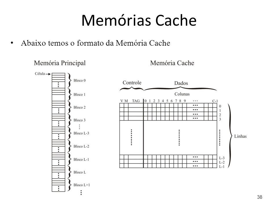 Memórias Cache Abaixo temos o formato da Memória Cache 38