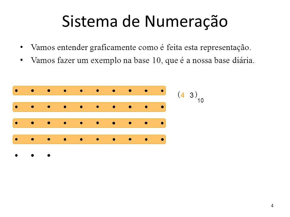 Sistema de Numeração Vamos entender graficamente como é feita esta representação. Vamos fazer um exemplo na base 10, que é a nossa base diária. 4 34 (