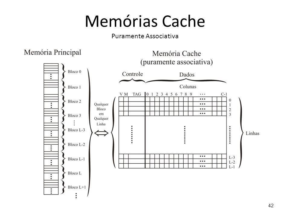 Memórias Cache Puramente Associativa 42