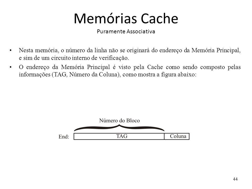 Memórias Cache Puramente Associativa Nesta memória, o número da linha não se originará do endereço da Memória Principal, e sim de um circuito interno