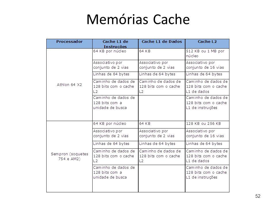 Memórias Cache 52