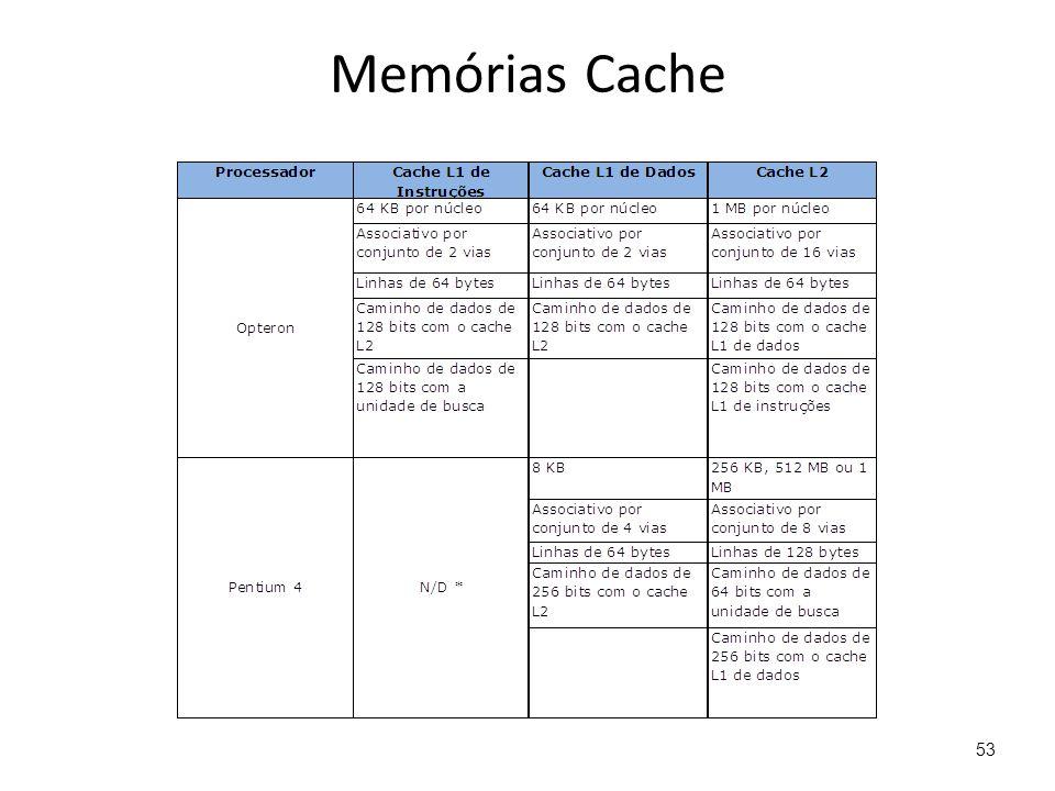 Memórias Cache 53