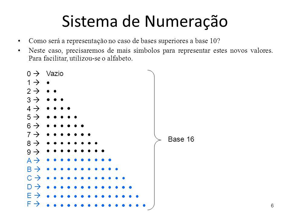 Sistema de Numeração Como será a representação no caso de bases superiores a base 10? Neste caso, precisaremos de mais símbolos para representar estes