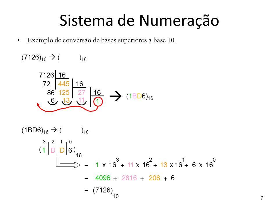 Sistema de Numeração Exemplo de conversão de bases superiores a base 10. 7 712616 72445 86 16 27 12516 1 11 (7126) 10  ( ) 16 613  (1BD6) 16 6DB1 ()