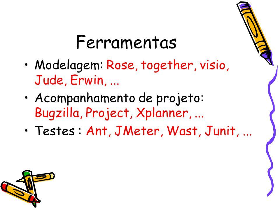 Ferramentas Modelagem: Rose, together, visio, Jude, Erwin,...