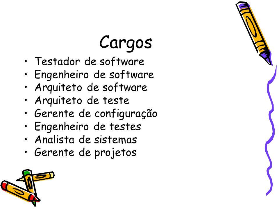 Cargos Testador de software Engenheiro de software Arquiteto de software Arquiteto de teste Gerente de configuração Engenheiro de testes Analista de sistemas Gerente de projetos