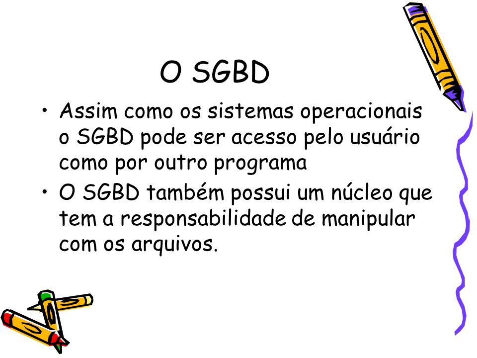 O SGBD Assim como os sistemas operacionais o SGBD pode ser acesso pelo usuário como por outro programa O SGBD também possui um núcleo que tem a responsabilidade de manipular com os arquivos.