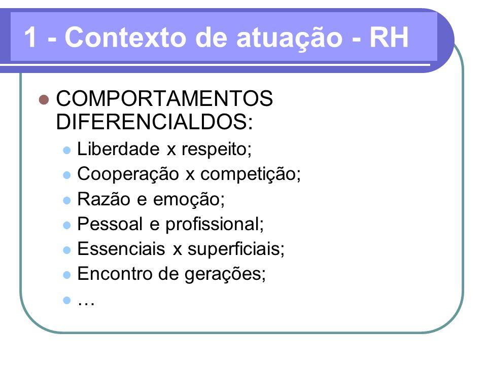 COMPORTAMENTOS DIFERENCIALDOS: Liberdade x respeito; Cooperação x competição; Razão e emoção; Pessoal e profissional; Essenciais x superficiais; Encontro de gerações; … 1 - Contexto de atuação - RH
