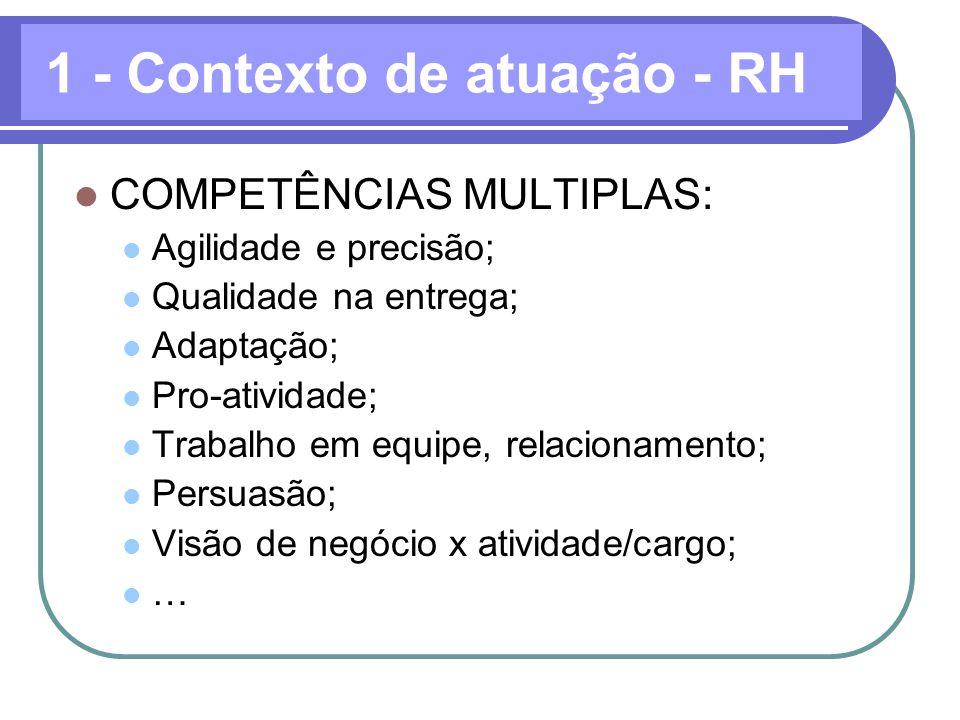 COMPETÊNCIAS MULTIPLAS: Agilidade e precisão; Qualidade na entrega; Adaptação; Pro-atividade; Trabalho em equipe, relacionamento; Persuasão; Visão de negócio x atividade/cargo; … 1 - Contexto de atuação - RH