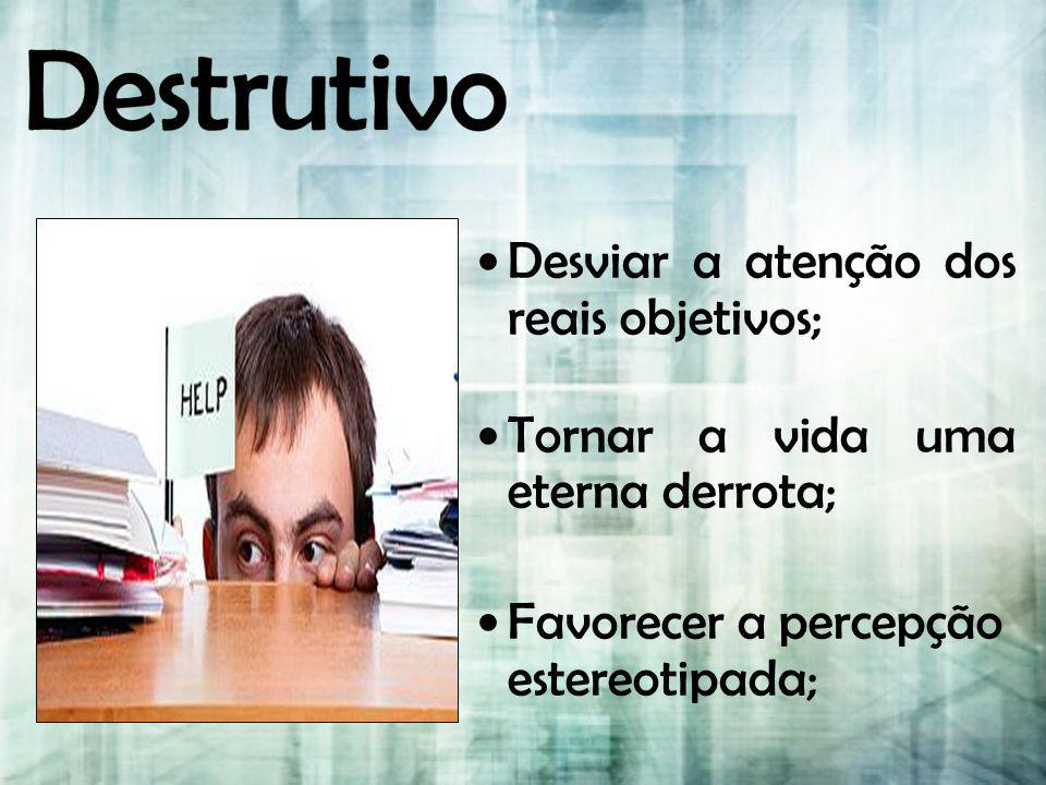 Fases do Stress