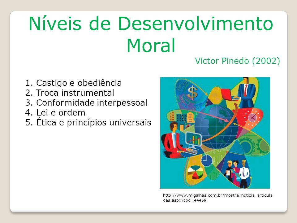 Níveis de Desenvolvimento Moral Victor Pinedo (2002) 1.Castigo e obediência 2.Troca instrumental 3.Conformidade interpessoal 4.Lei e ordem 5.Ética e p