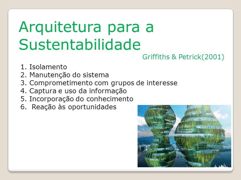 Arquitetura para a Sustentabilidade Griffiths & Petrick(2001) 1.Isolamento 2.Manutenção do sistema 3.Comprometimento com grupos de interesse 4.Captura