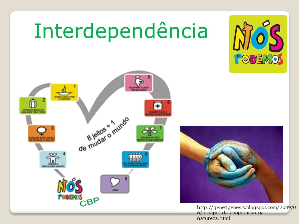ATITUDE http://gene1genesis.blogspot.com/2009/0 6/o-papel-da-cooperacao-na- natureza.html Interdependência