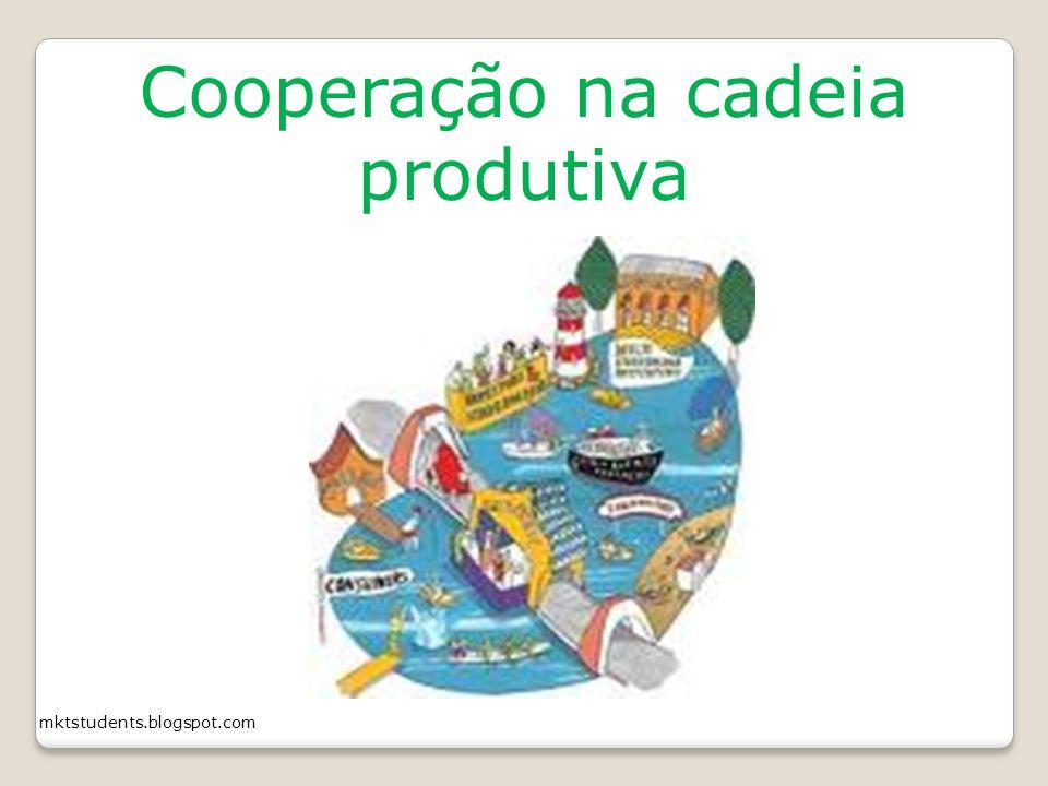 mktstudents.blogspot.com Cooperação na cadeia produtiva