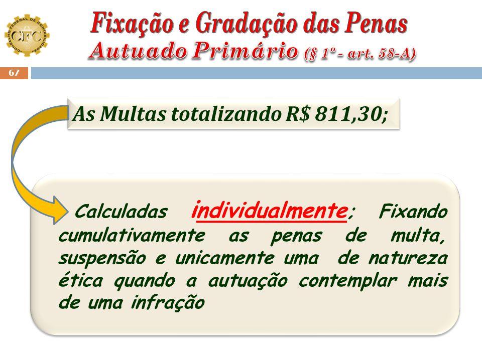 Estudo de caso (02): Fato 1: Pena base: MULTA de R$ 266,00; Agravamento: 7 (sete) infrações = 6/20 (seis vinte avos), no valor de R$ 79.80 totalizando
