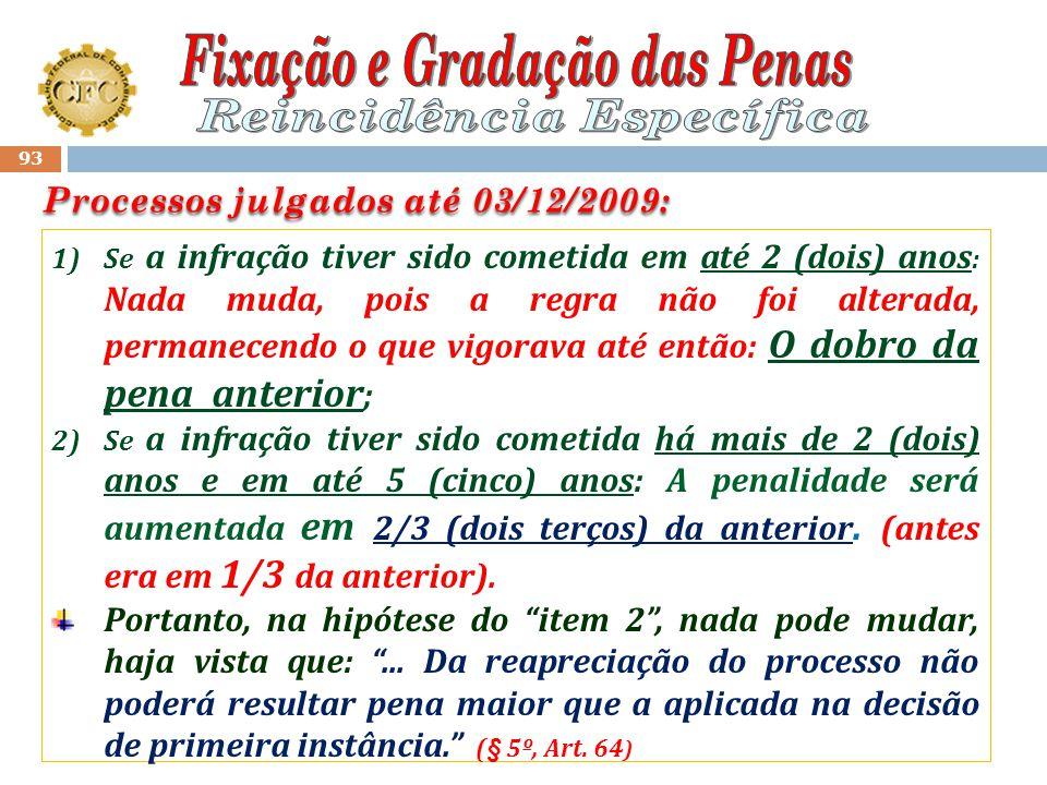 Observação: A pena máxima de MULTA, no presente caso, é de R$ 6.650.00 (seis mil seiscentos e cinquenta reais), referente a 5 X 1.330,00 (limite máxim