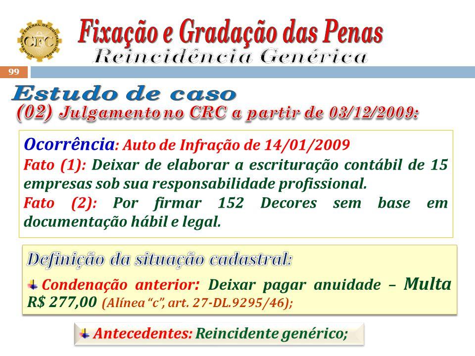 98 Provimento parcial ao Recurso, reduzindo para: Fato (1): Multa de R$ 1.400,00 (mil e quatrocentos reais) – pena máxima em 2009; Fato (2): Multa de