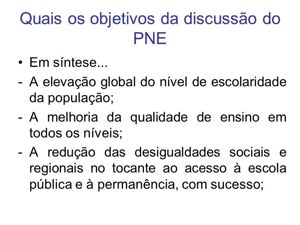 Quais os objetivos da discussão do PNE Em síntese...